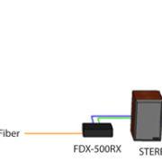 FDX-500_Diagram