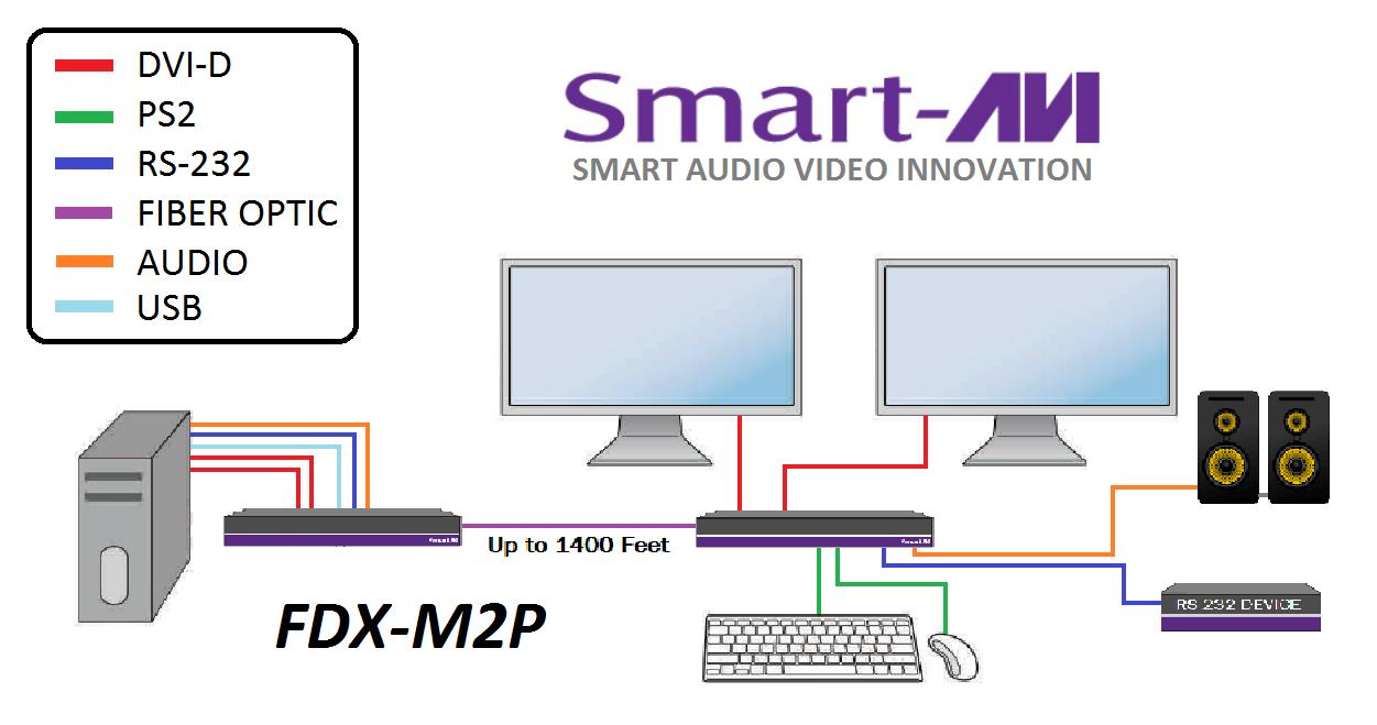 FDX-M2P_Diagram