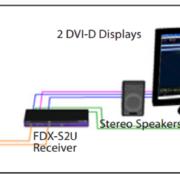 FDX-S2U App Diagram