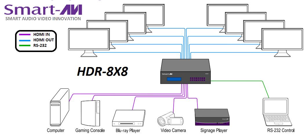 HDR8X8 diagram