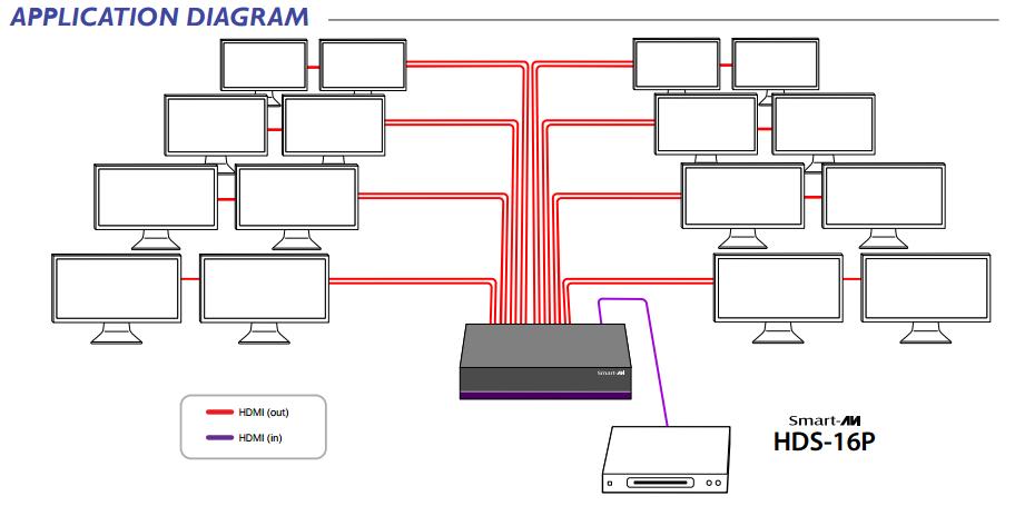 HDS-16P diagram