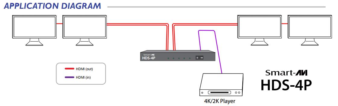 HDS-4P Diagram