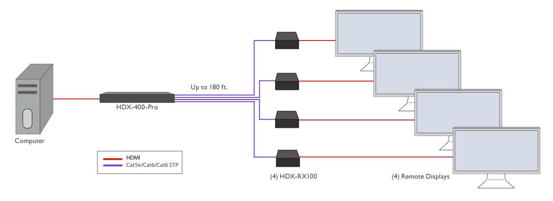 HDX-400-Pro diagram
