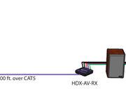 HDX-AV_Brochure.indd