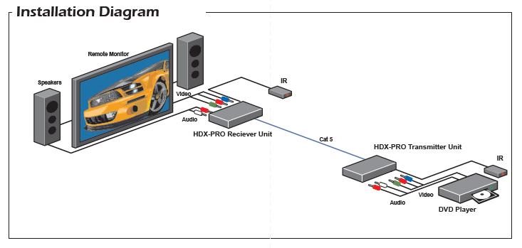 HDX-PRO diagram