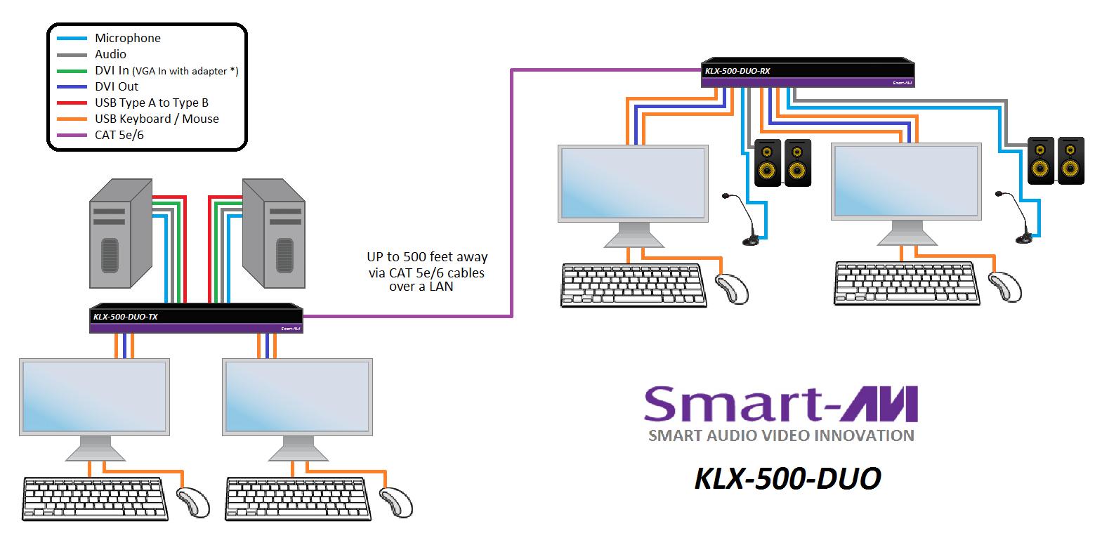 KLX500 diagram