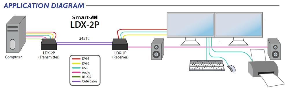 LDX-2P diagram