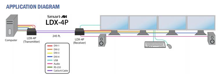 LDX-4P diagram