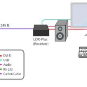 LDX-Plus diagram