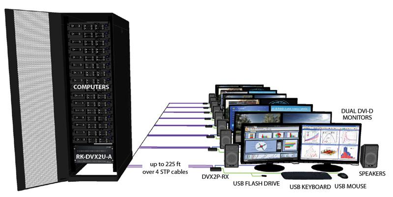 RK-DVX2U-A_Diagram