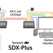 SDX-Plus_Diagram