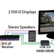 SFX-2P_Diagram