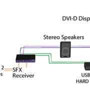 SFX_Diagram