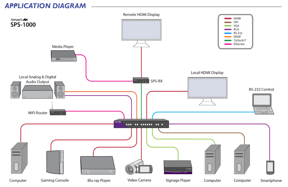 SPS-1000 diagram