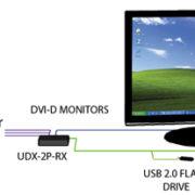UDX-2P_Diagram