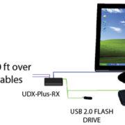 UDX-Plus_Diagram