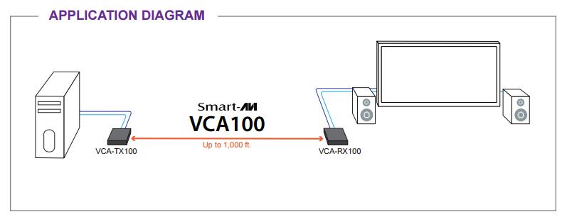 VCA-100 diagram