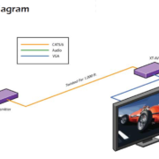 XT-AV diagram