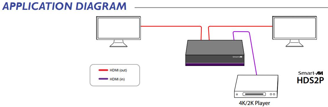 hds-2p diagram