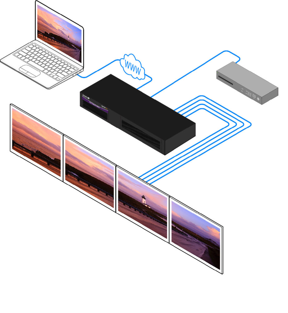 PresenterWall-Pro Video Wall System Diagram
