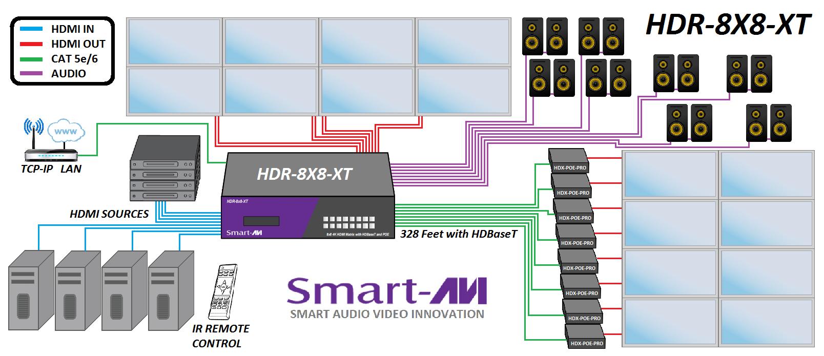 HDR8X8XT diagram1