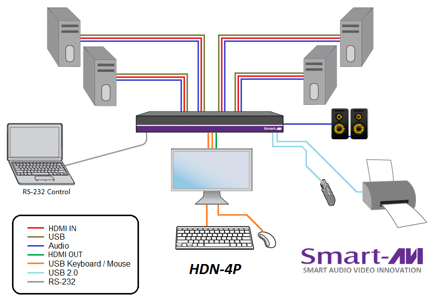 HDN-4P diagram