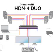 hdn4duo_diagram