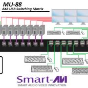 MU-88 Diagram