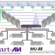 MU-88 diagram0