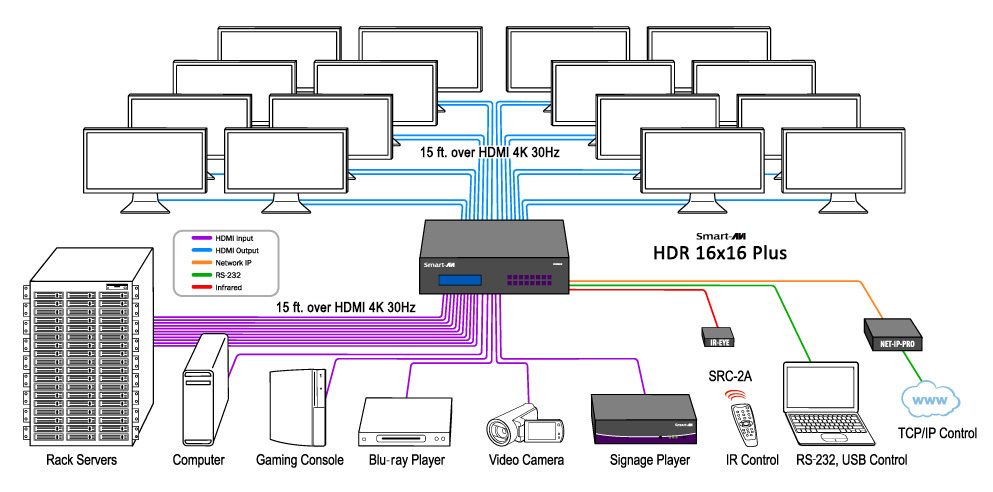 HDR16x16 Plus Diagram